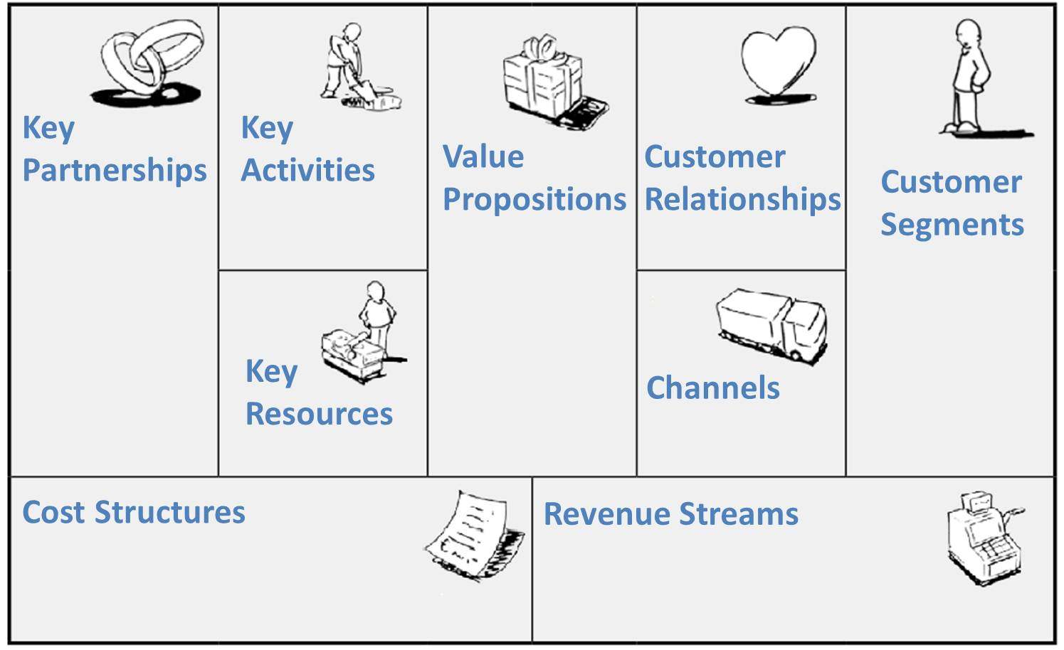 The business model canvas five whys the business model canvas wajeb Choice Image
